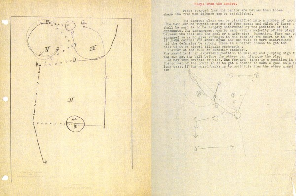hand drawn diagram and typed notes Plays From the Centre